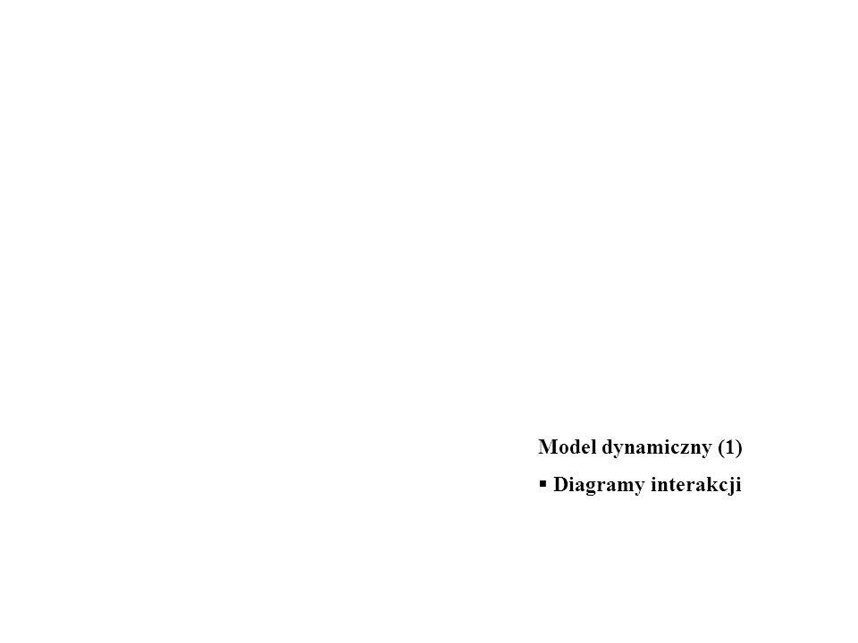 Model dynamiczny (1) Diagramy interakcji