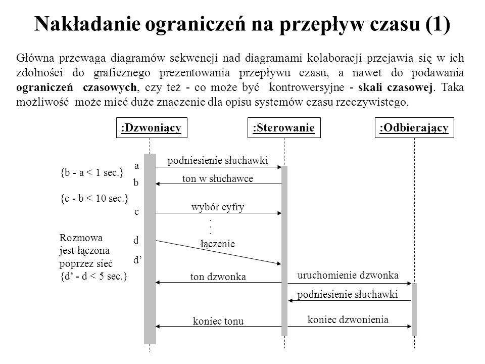 Nakładanie ograniczeń na przepływ czasu (1)