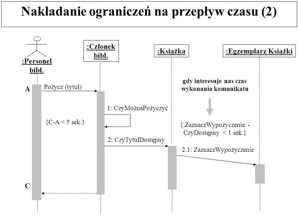 Nakładanie ograniczeń na przepływ czasu (2)