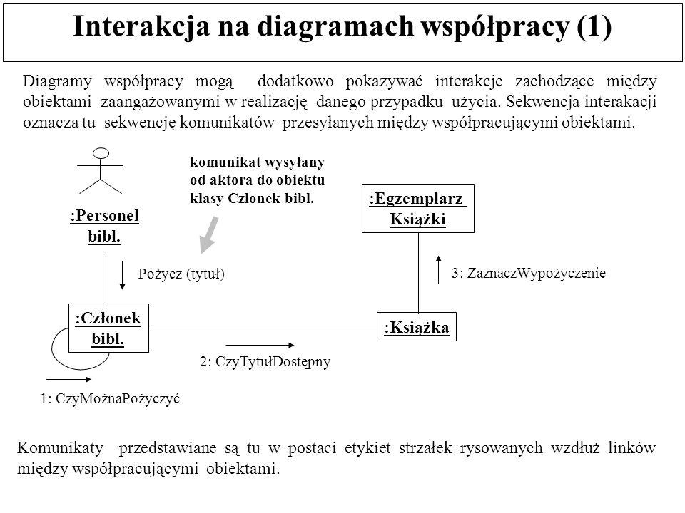 Interakcja na diagramach współpracy (1)