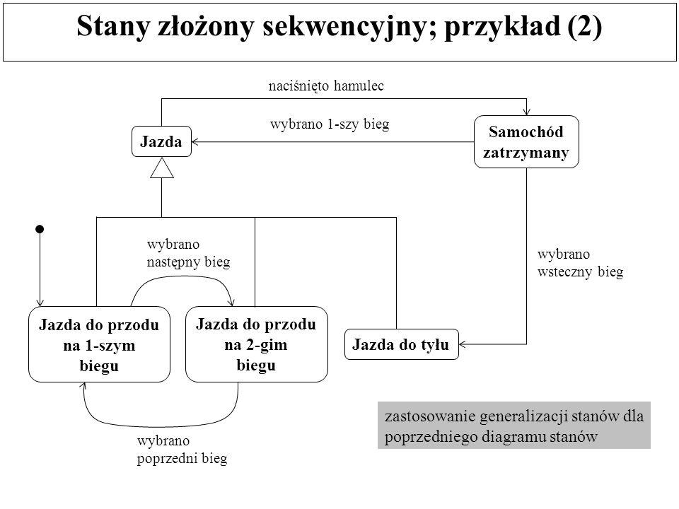 Stany złożony sekwencyjny; przykład (2)