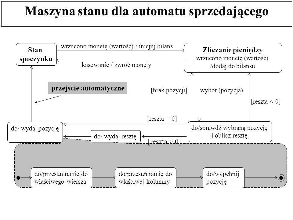 Maszyna stanu dla automatu sprzedającego