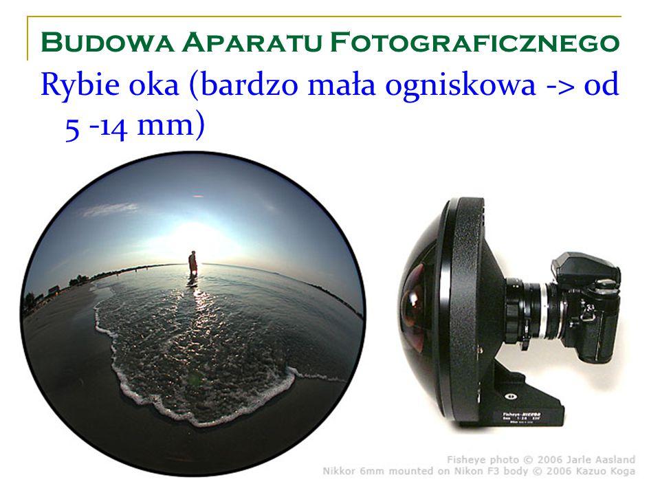 Budowa Aparatu Fotograficznego