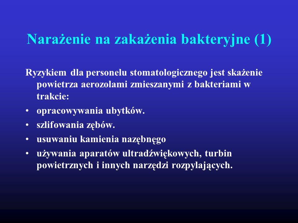 Narażenie na zakażenia bakteryjne (1)