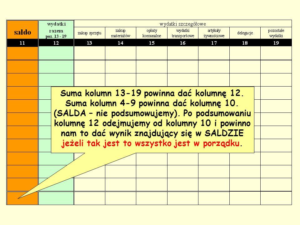 Suma kolumn 13-19 powinna dać kolumnę 12
