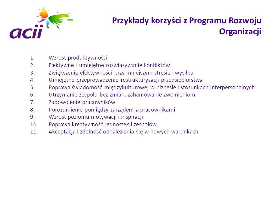 Przykłady korzyści z Programu Rozwoju Organizacji