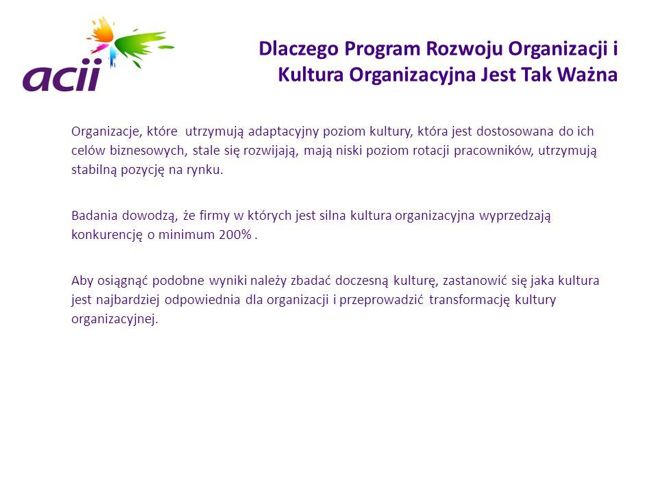 Dlaczego Program Rozwoju Organizacji i Kultura Organizacyjna Jest Tak Ważna