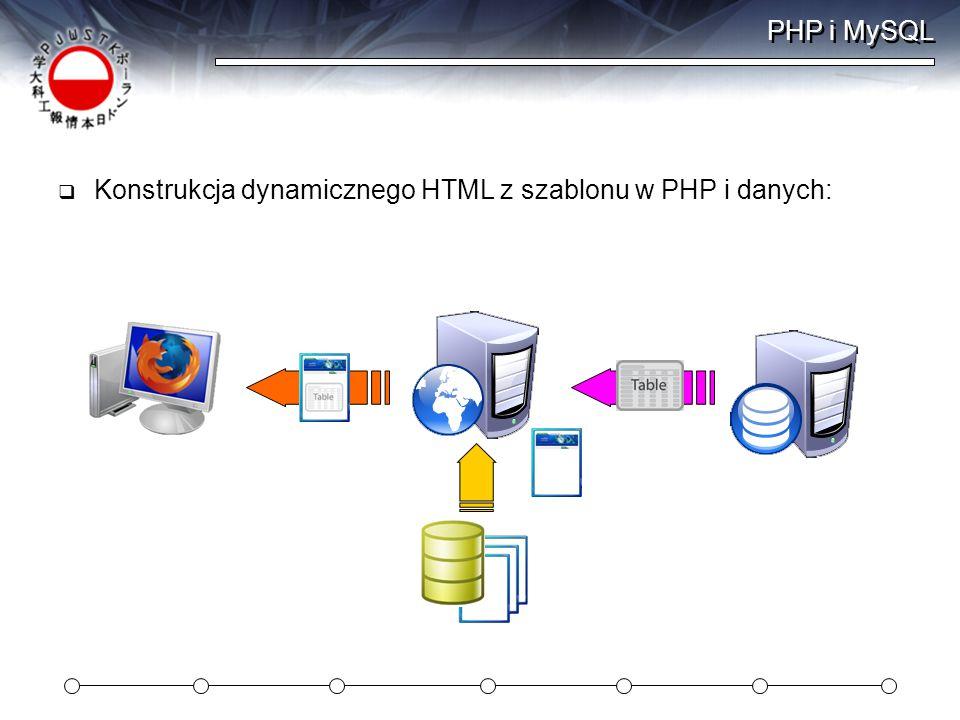 PHP i MySQL Konstrukcja dynamicznego HTML z szablonu w PHP i danych: