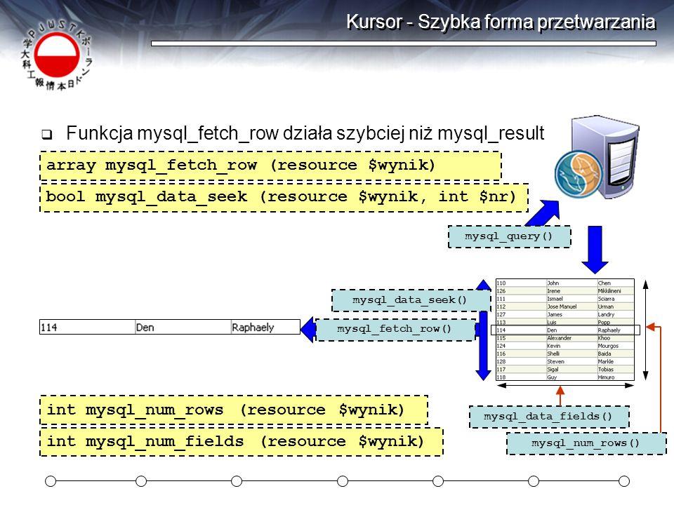 Kursor - Szybka forma przetwarzania