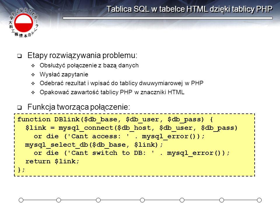 Tablica SQL w tabelce HTML dzięki tablicy PHP