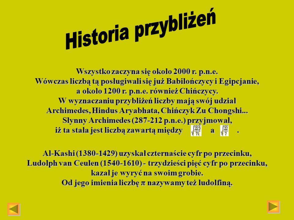 Historia przybliżeń Wszystko zaczyna się około 2000 r. p.n.e.