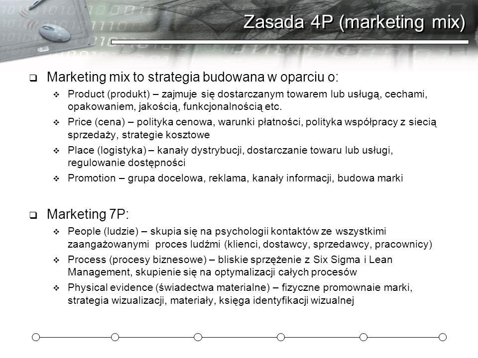 Zasada 4P (marketing mix)
