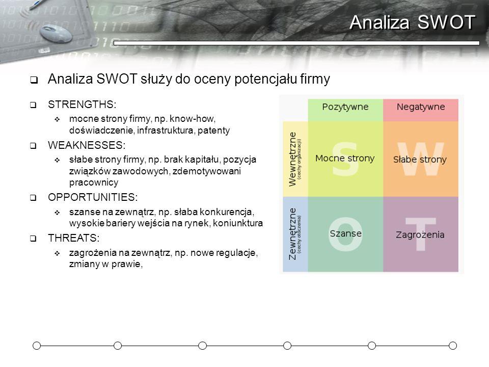 Analiza SWOT Analiza SWOT służy do oceny potencjału firmy STRENGTHS: