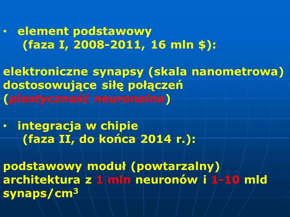 element podstawowy (faza I, 2008-2011, 16 mln $): elektroniczne synapsy (skala nanometrowa) dostosowujące siłę połączeń.
