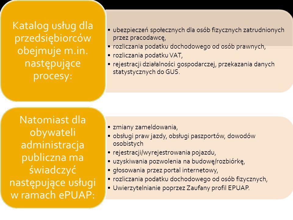 Katalog usług dla przedsiębiorców obejmuje m.in. następujące procesy: