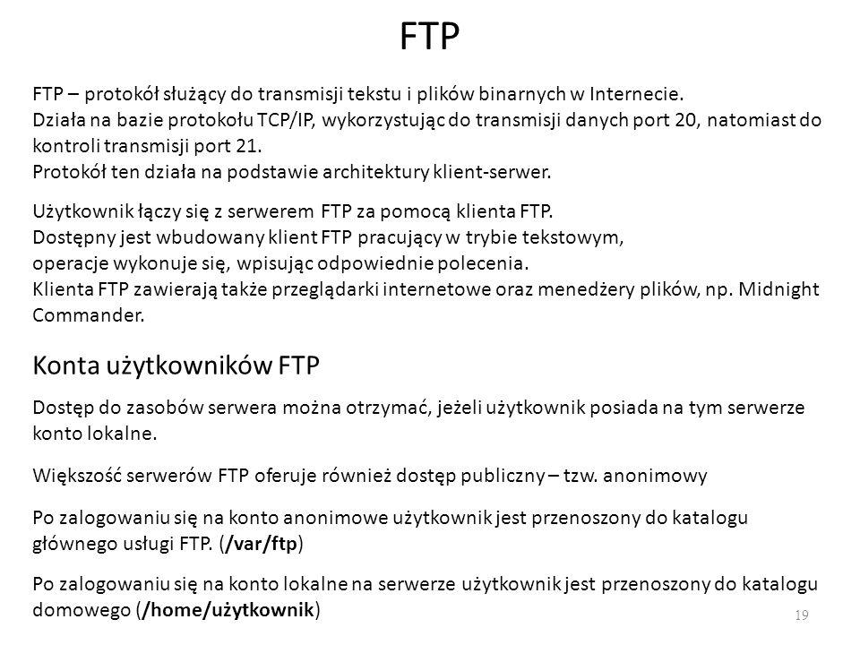 FTP Konta użytkowników FTP