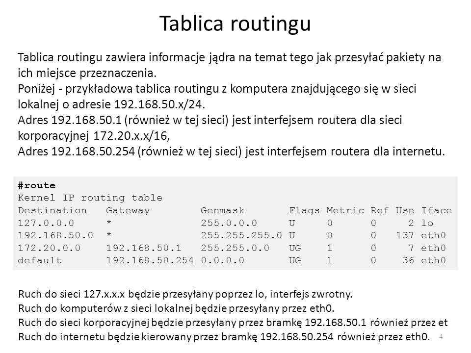 Tablica routingu Tablica routingu zawiera informacje jądra na temat tego jak przesyłać pakiety na ich miejsce przeznaczenia.
