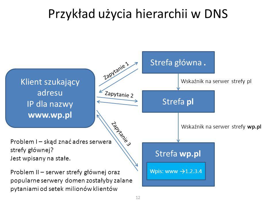 Przykład użycia hierarchii w DNS