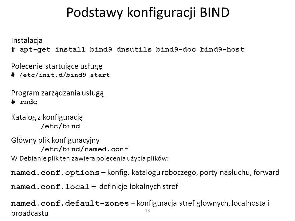 Podstawy konfiguracji BIND
