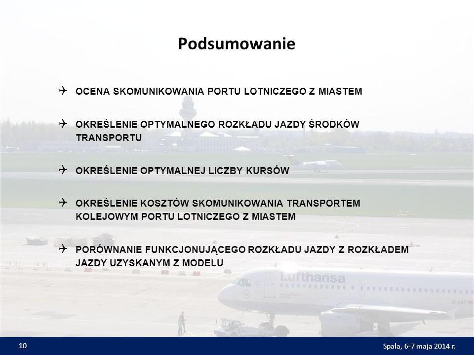 Podsumowanie ocena skomunikowania portu lotniczego z miastem