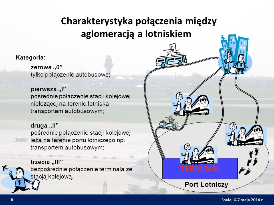 Charakterystyka połączenia między aglomeracją a lotniskiem