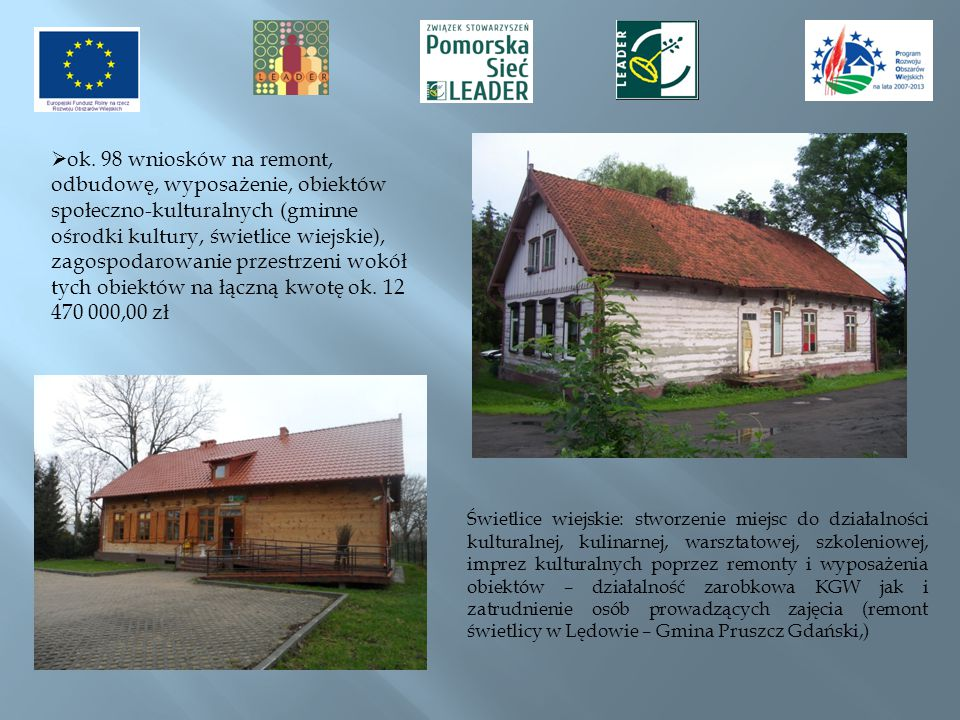 ok. 98 wniosków na remont, odbudowę, wyposażenie, obiektów społeczno-kulturalnych (gminne ośrodki kultury, świetlice wiejskie), zagospodarowanie przestrzeni wokół tych obiektów na łączną kwotę ok. 12 470 000,00 zł
