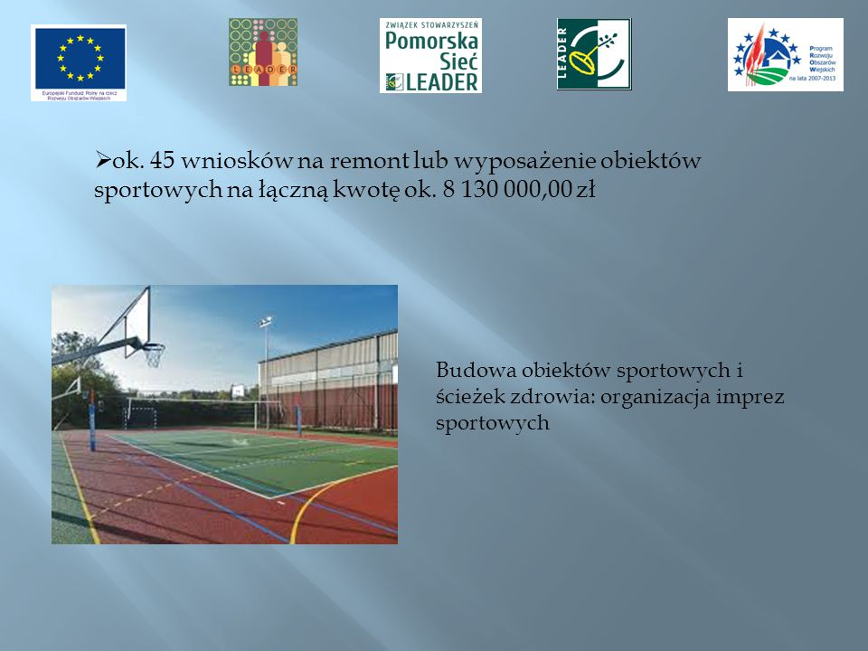 ok. 45 wniosków na remont lub wyposażenie obiektów sportowych na łączną kwotę ok. 8 130 000,00 zł