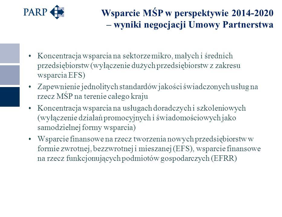 Wsparcie MŚP w perspektywie 2014-2020 – wyniki negocjacji Umowy Partnerstwa