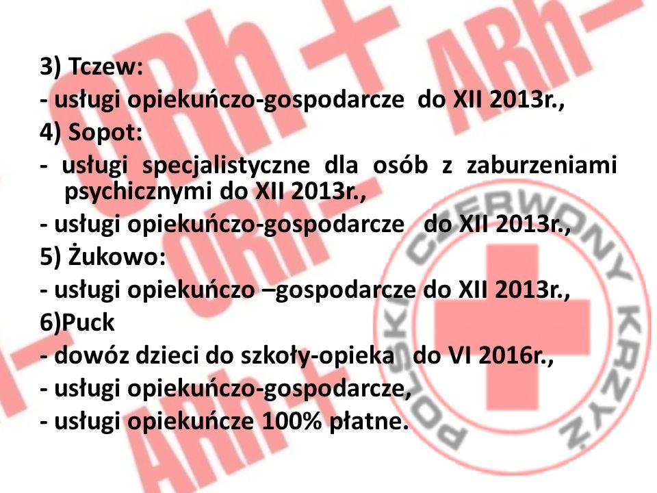 3) Tczew: - usługi opiekuńczo-gospodarcze do XII 2013r., 4) Sopot: - usługi specjalistyczne dla osób z zaburzeniami psychicznymi do XII 2013r.,