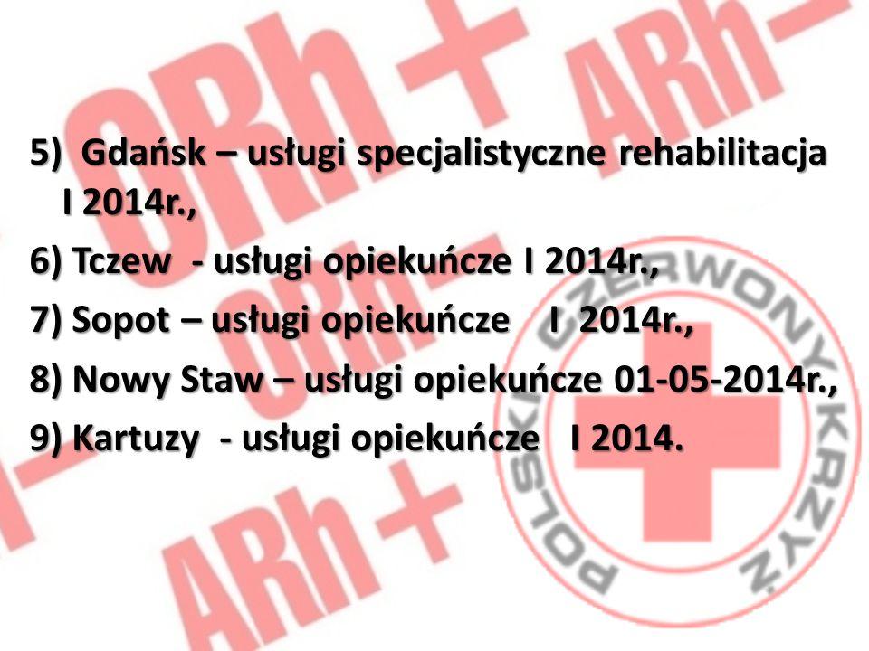 5) Gdańsk – usługi specjalistyczne rehabilitacja I 2014r.,