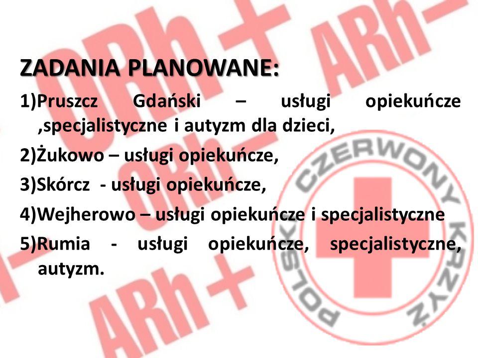 ZADANIA PLANOWANE: 1)Pruszcz Gdański – usługi opiekuńcze ,specjalistyczne i autyzm dla dzieci, 2)Żukowo – usługi opiekuńcze,