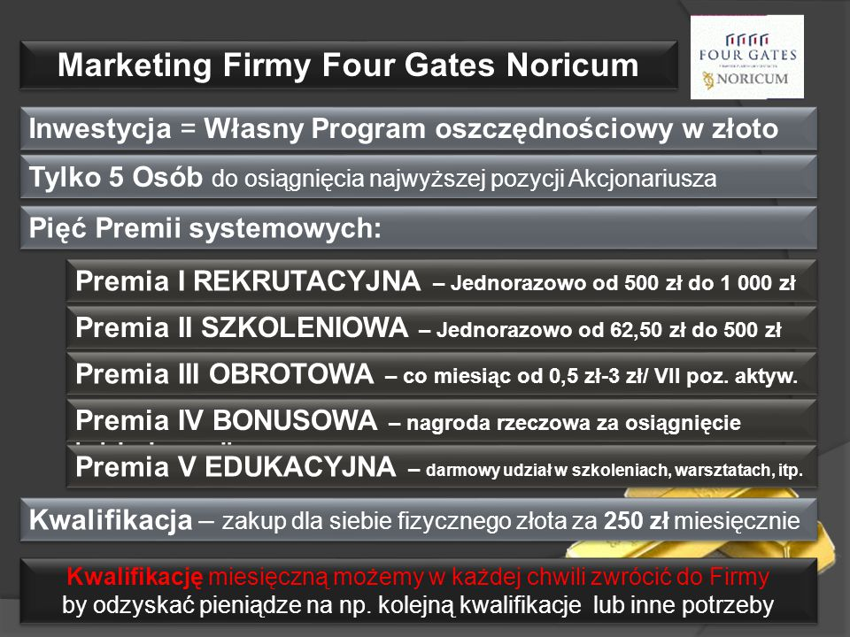 Marketing Firmy Four Gates Noricum