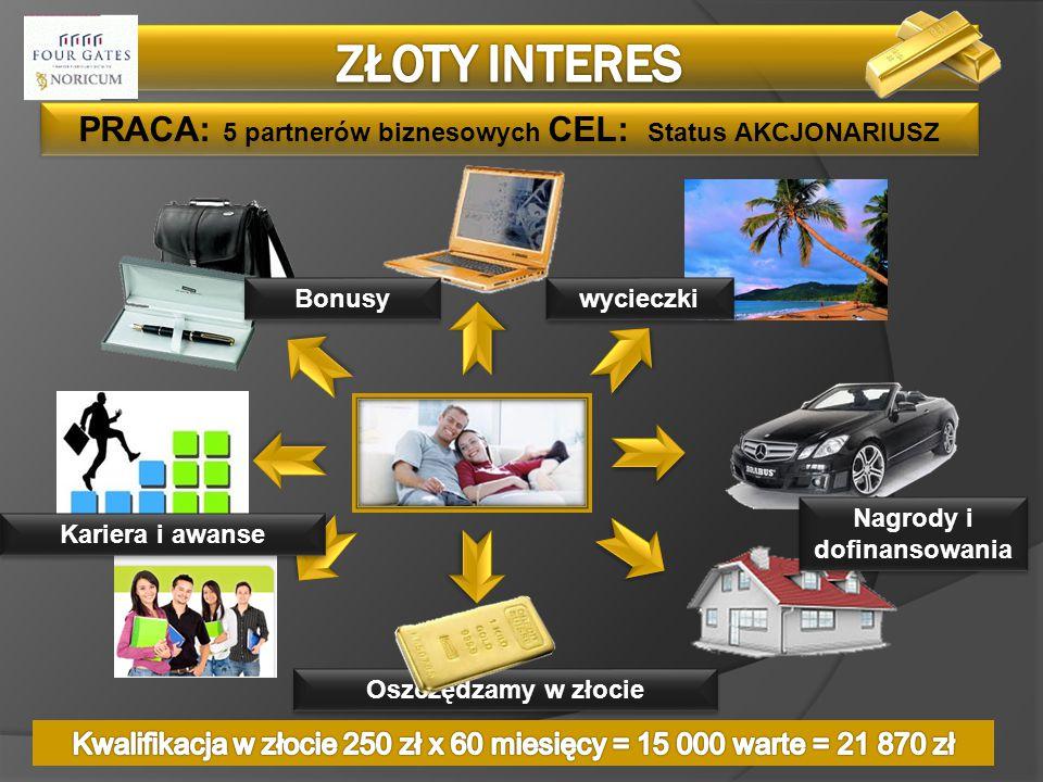 ZŁOTY INTERES PRACA: 5 partnerów biznesowych CEL: Status AKCJONARIUSZ