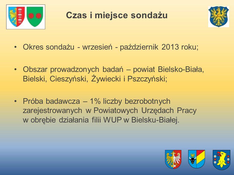 Czas i miejsce sondażu Okres sondażu - wrzesień - październik 2013 roku;