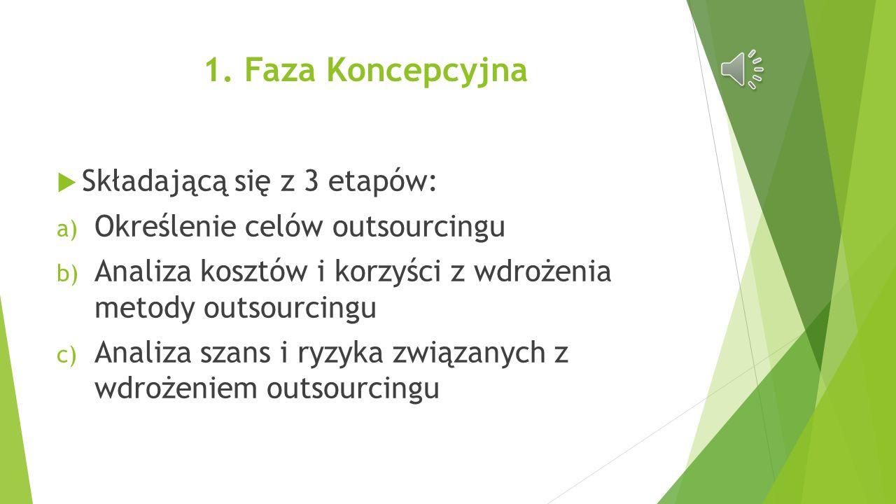 1. Faza Koncepcyjna Składającą się z 3 etapów: