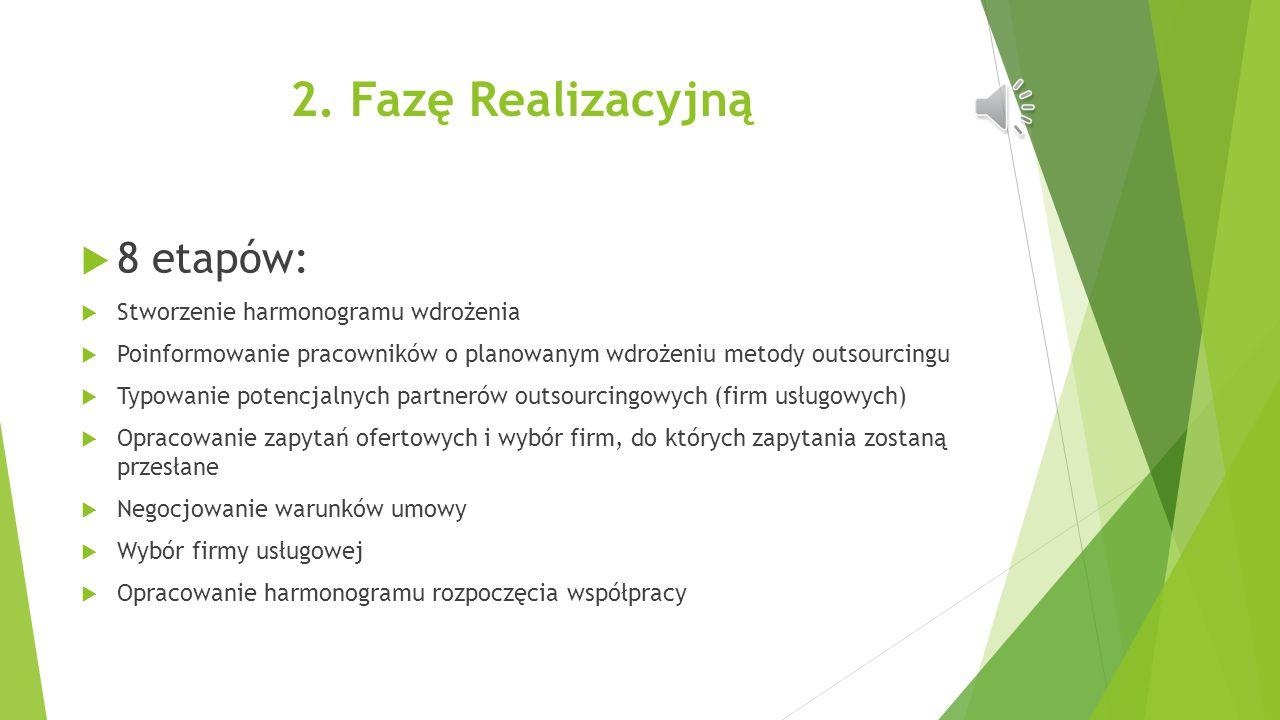 2. Fazę Realizacyjną 8 etapów: Stworzenie harmonogramu wdrożenia