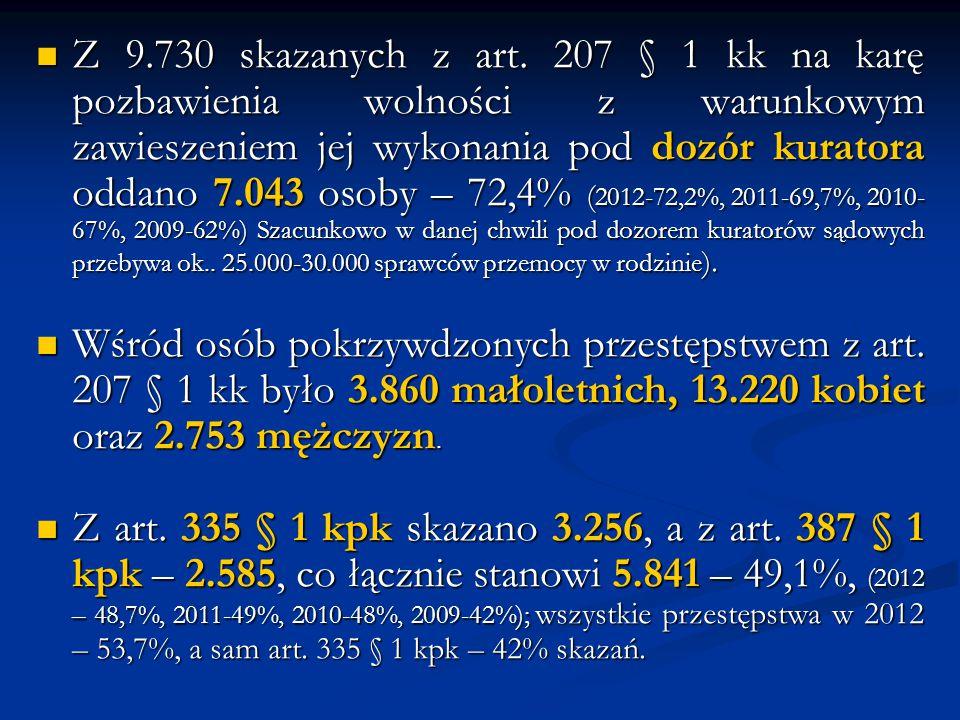 Z 9.730 skazanych z art. 207 § 1 kk na karę pozbawienia wolności z warunkowym zawieszeniem jej wykonania pod dozór kuratora oddano 7.043 osoby – 72,4% (2012-72,2%, 2011-69,7%, 2010-67%, 2009-62%) Szacunkowo w danej chwili pod dozorem kuratorów sądowych przebywa ok.. 25.000-30.000 sprawców przemocy w rodzinie).