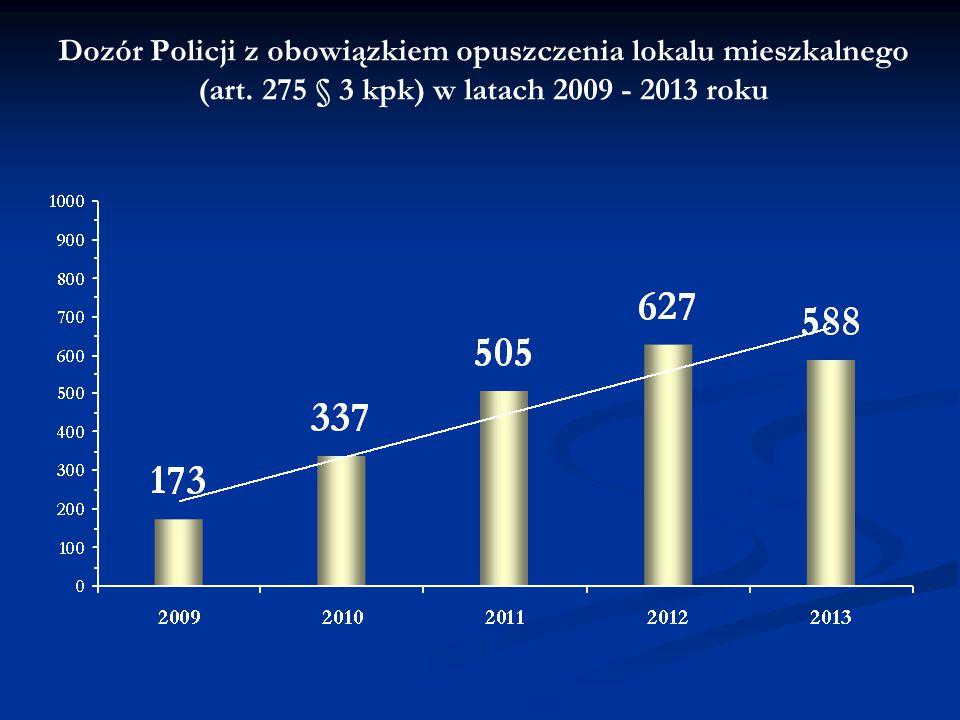 Dozór Policji z obowiązkiem opuszczenia lokalu mieszkalnego (art