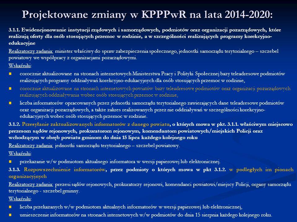 Projektowane zmiany w KPPPwR na lata 2014-2020: