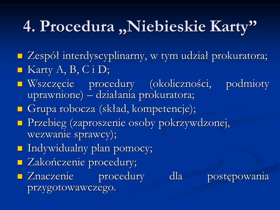 """4. Procedura """"Niebieskie Karty"""