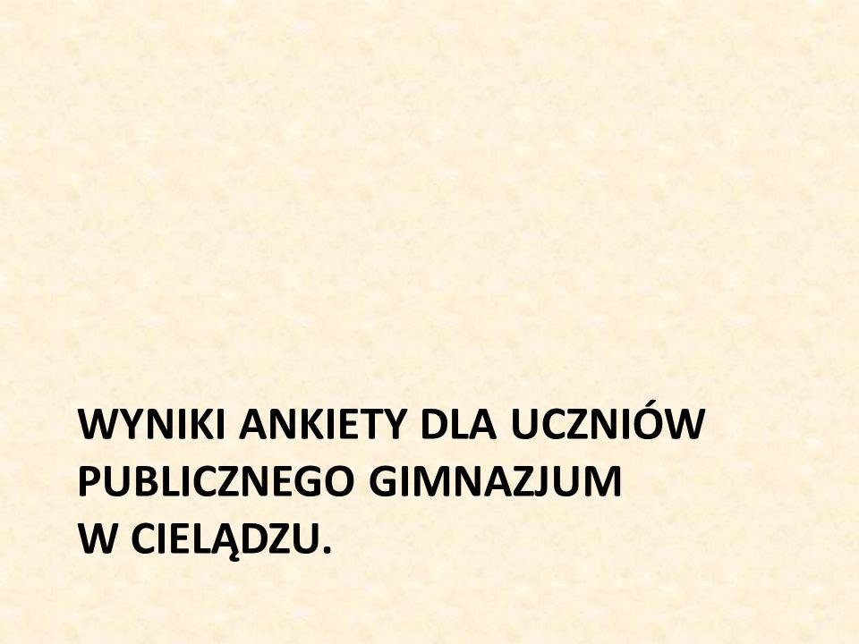 Wyniki ankiety dla uczniów Publicznego Gimnazjum w Cielądzu.