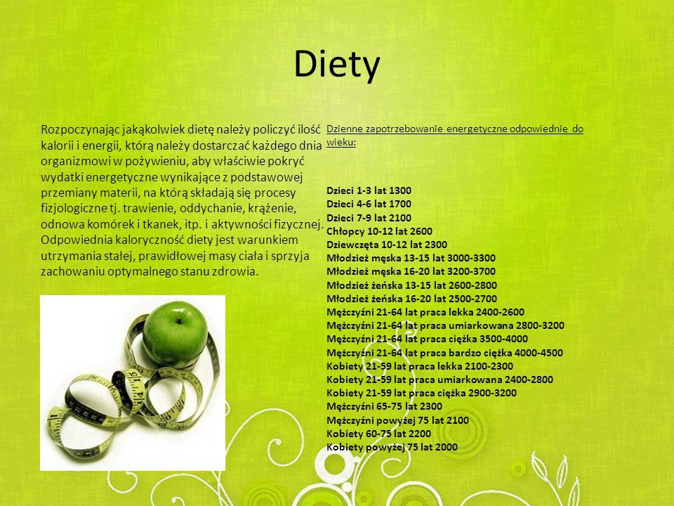 Diety Dzienne zapotrzebowanie energetyczne odpowiednie do wieku:
