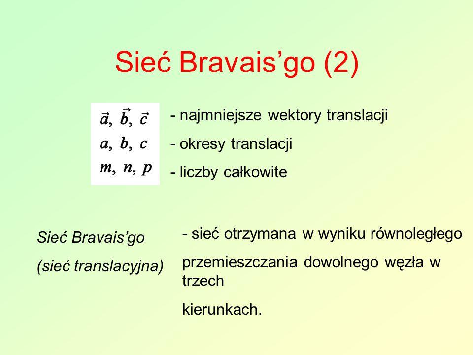 Sieć Bravais'go (2) - najmniejsze wektory translacji