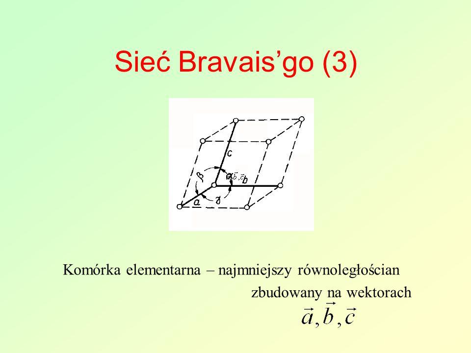 Sieć Bravais'go (3) Komórka elementarna – najmniejszy równoległościan