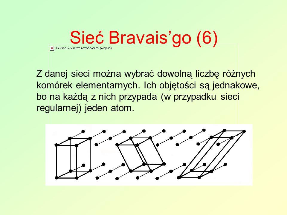 Sieć Bravais'go (6)