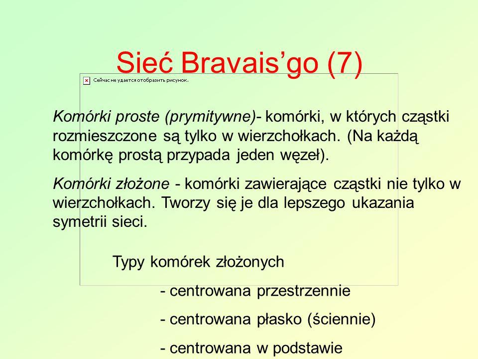 Sieć Bravais'go (7)