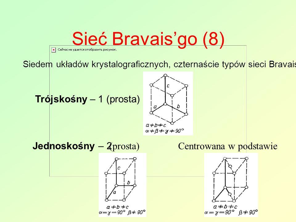 Sieć Bravais'go (8) Trójskośny – 1 (prosta) Jednoskośny – 2 (prosta)