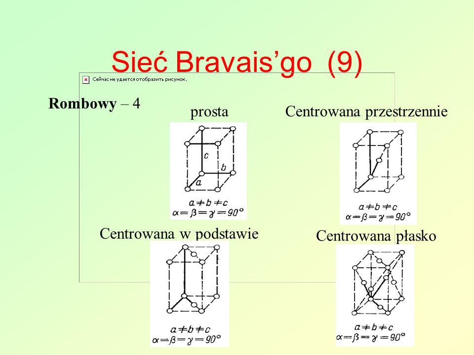 Sieć Bravais'go (9) Rombowy – 4 prosta Centrowana przestrzennie