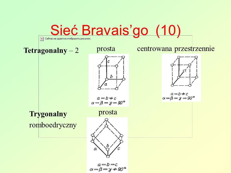 Sieć Bravais'go (10) prosta centrowana przestrzennie Tetragonalny – 2