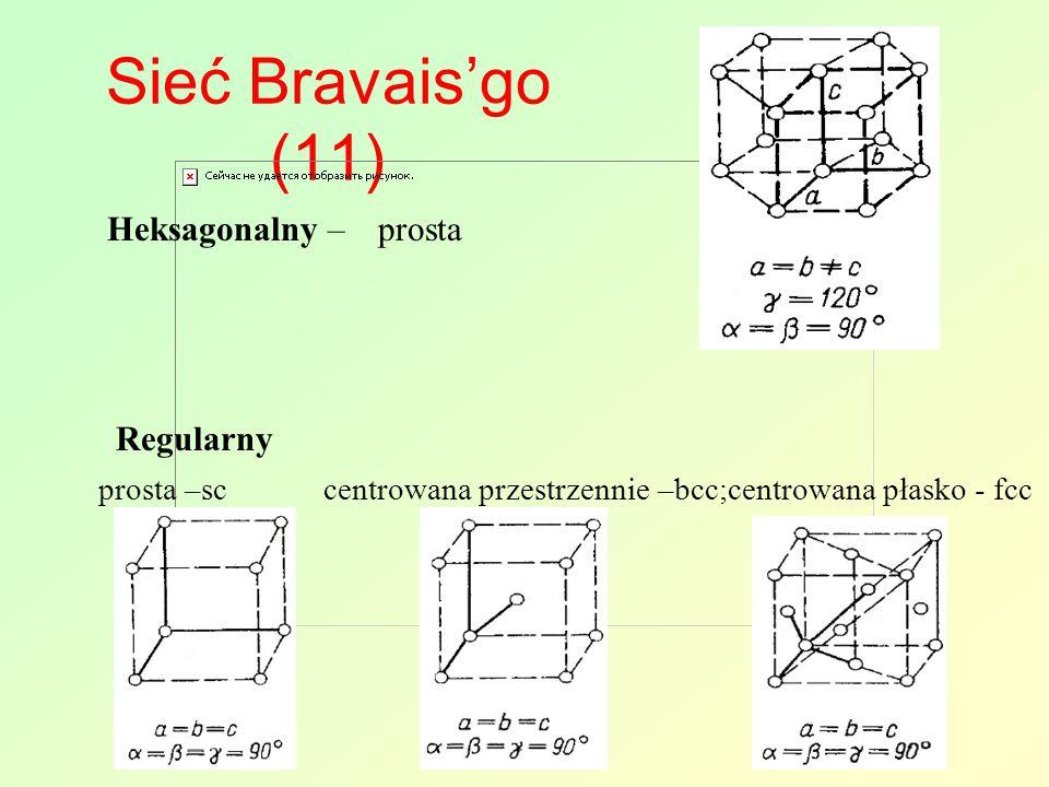 Sieć Bravais'go (11) Heksagonalny – prosta Regularny
